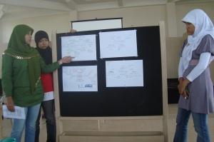 Presentasi kelompok di sekolah Al Kaffah harapan Indah Bekasi